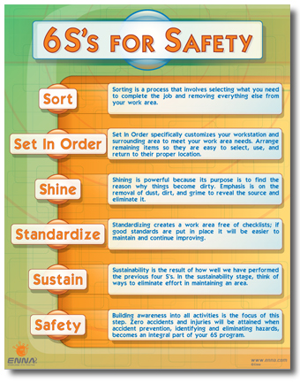 6s S For Safety Poster We Provide Lean 5s And 6s